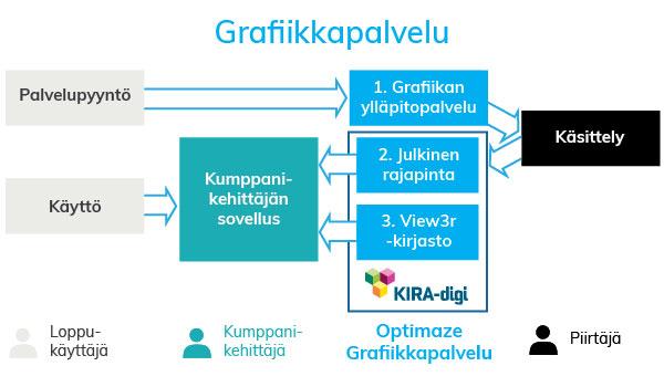 FI_Digitaalisten_pohjakuvien_hyodyntaminen_sovelluksissa.jpg