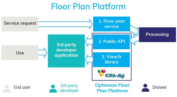 KIRA_digi_floor_plan_platform.png