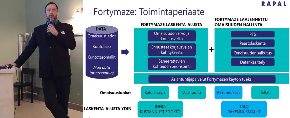 Product Owner Janne Rantanen ja Fortymazen toimintaperiaate
