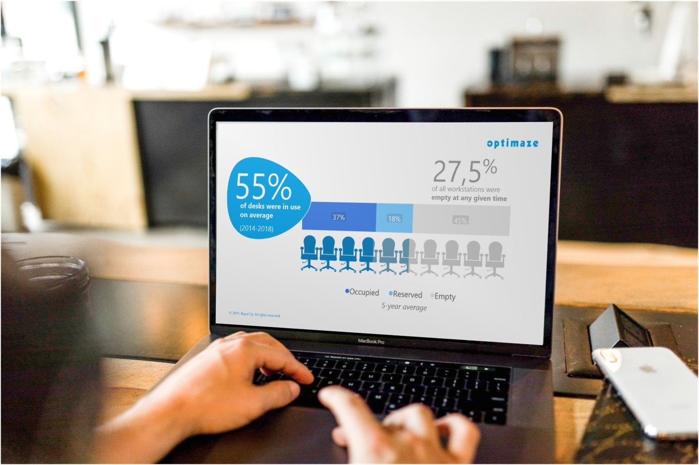 Optimaze Workplace Review innehåller benchmarking data.