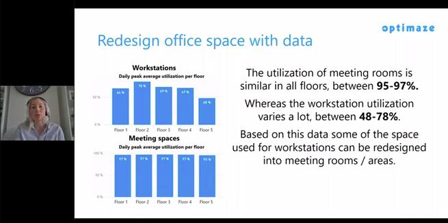 Redesign office space using data.